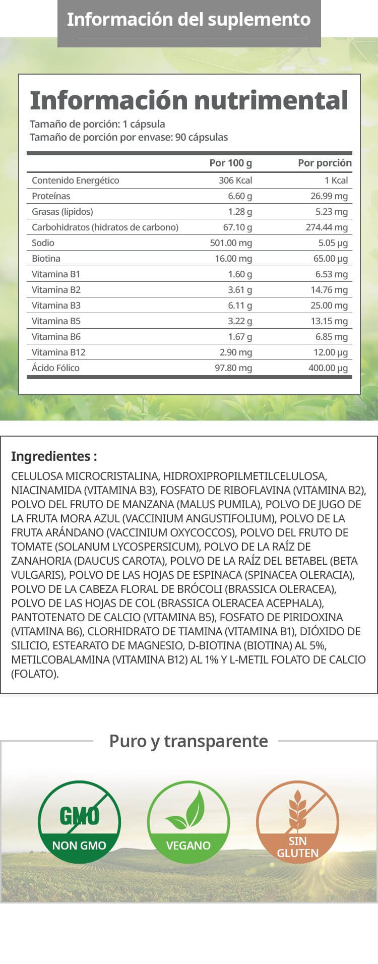 vitamina b atomy